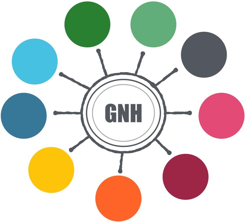 GNH Sweden